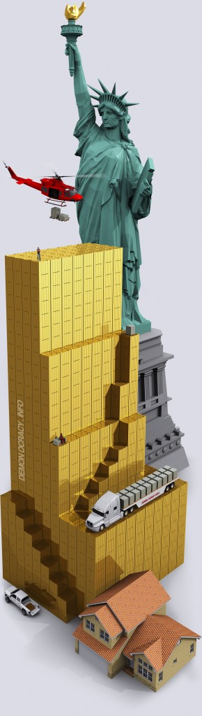 demonocracy-gold-all_gold_in_the_world-reserves