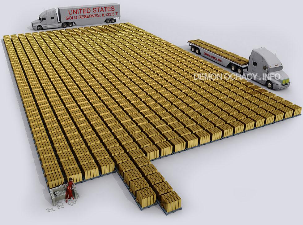 demonocracy-gold-us_reserves